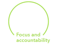 Focus-and-accountability-200X150.png